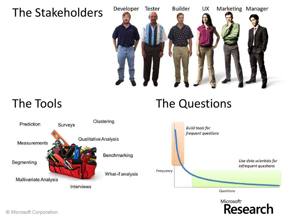 © Microsoft Corporation The Stakeholders The To...