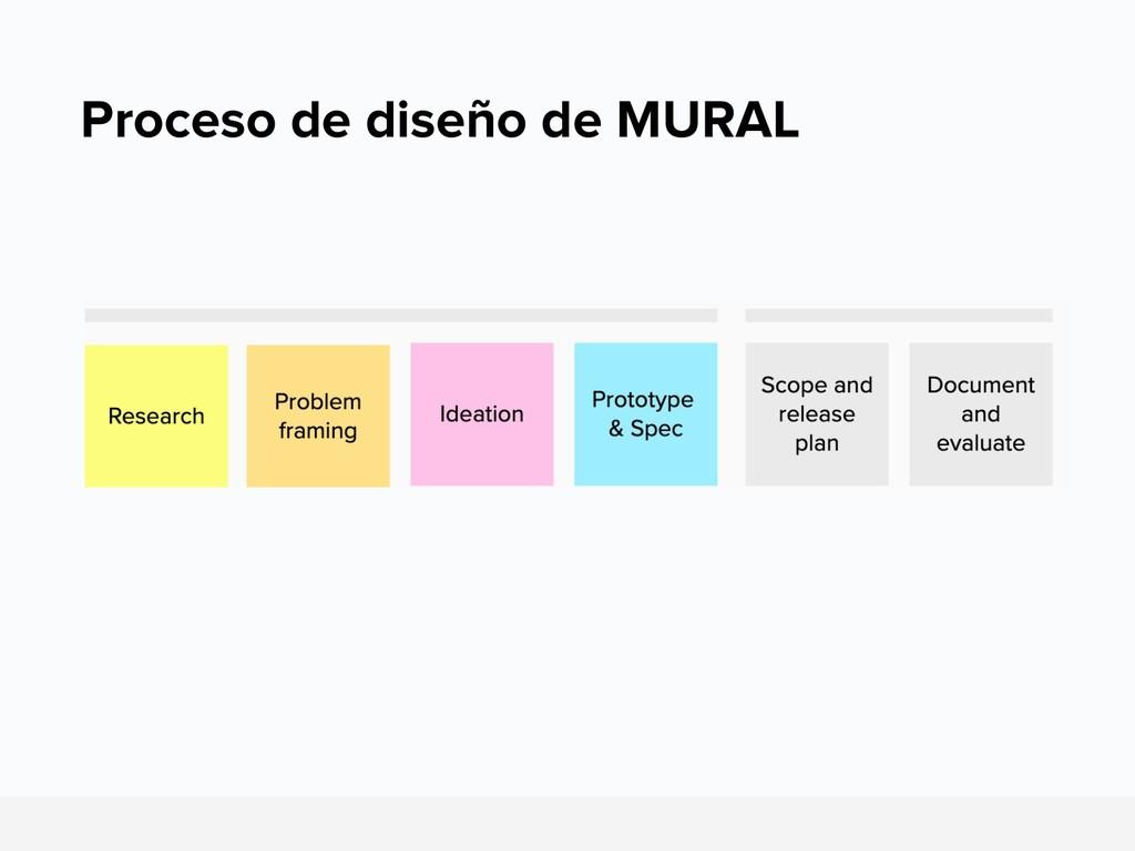Proceso de diseño de MURAL