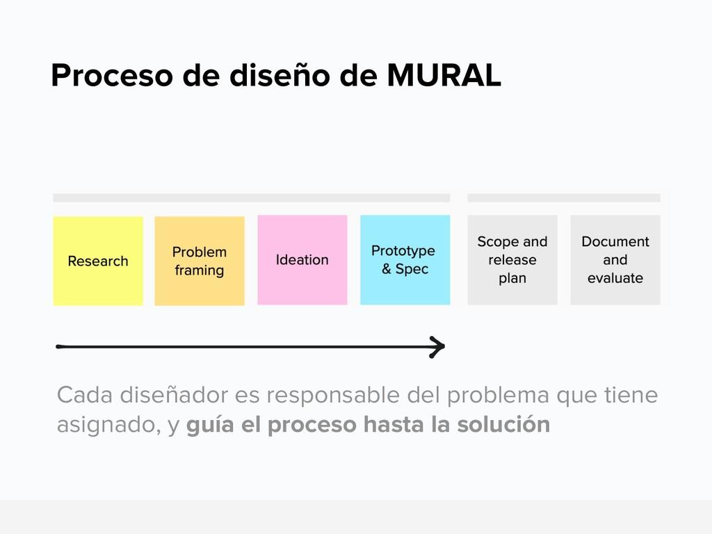 Cada diseñador es responsable del problema que ...