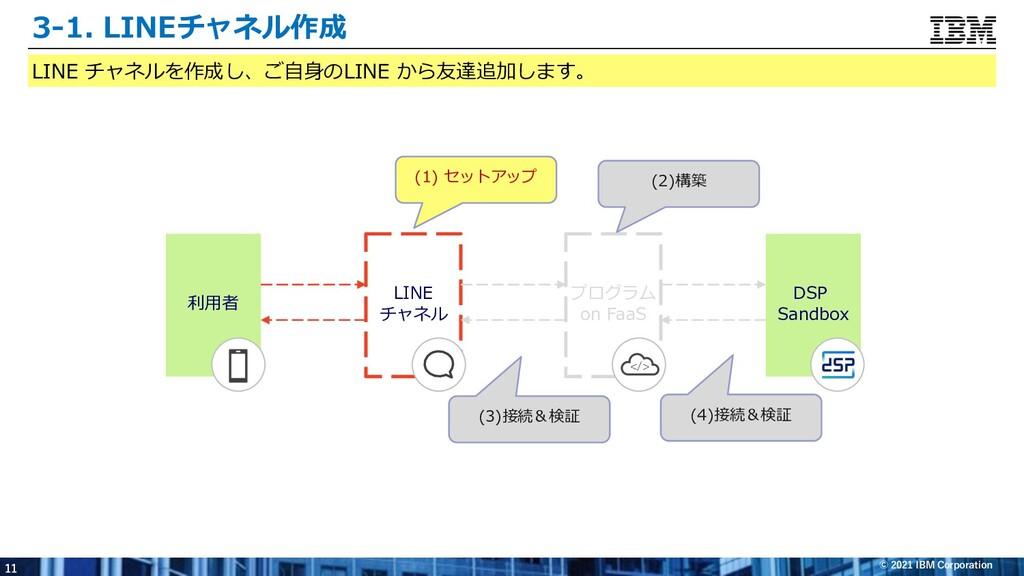 11 © 2021 IBM Corporation DSP Sandbox LINE チャネル...