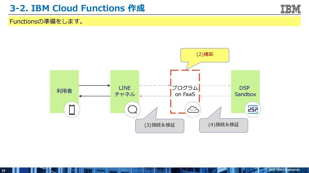 19 © 2021 IBM Corporation DSP Sandbox Functions...