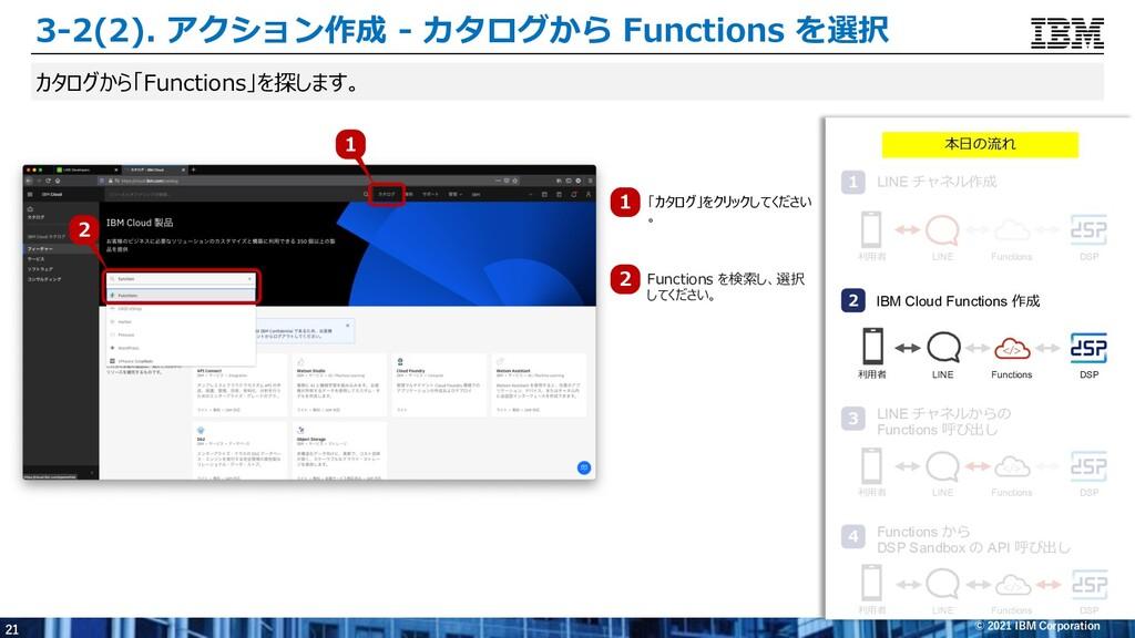21 © 2021 IBM Corporation カタログから「Functions」を探しま...