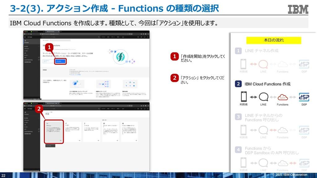 22 © 2021 IBM Corporation IBM Cloud Functions を...