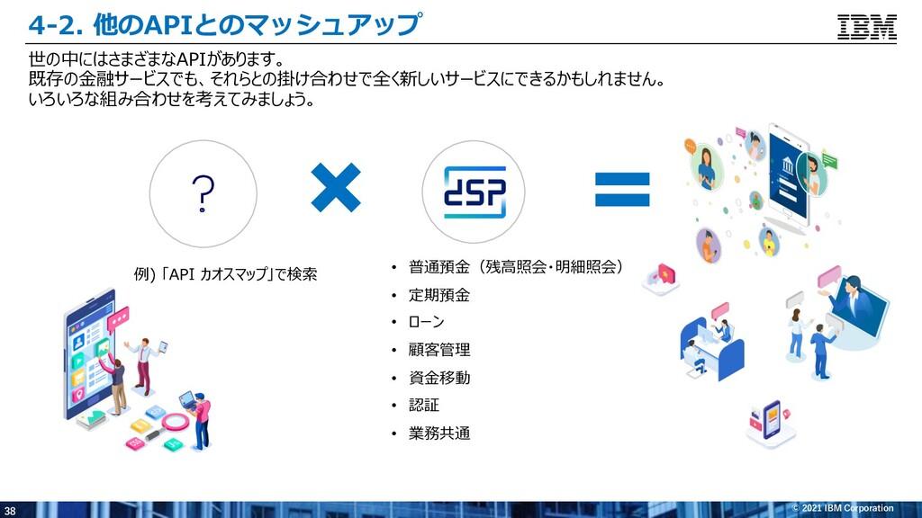 38 © 2021 IBM Corporation 4-2. 他のAPIとのマッシュアップ 世...