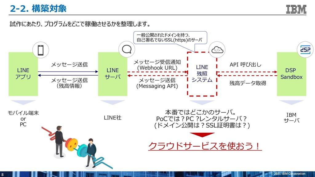 8 © 2021 IBM Corporation 2-2. 構築対象 試作にあたり、プログラム...
