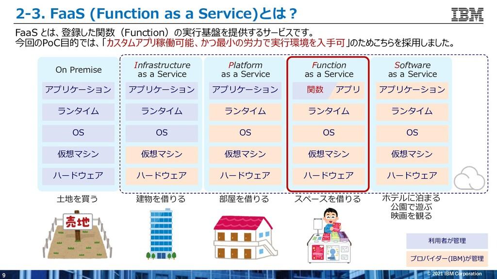 9 © 2021 IBM Corporation ハードウェア 仮想マシン OS ランタイム ...