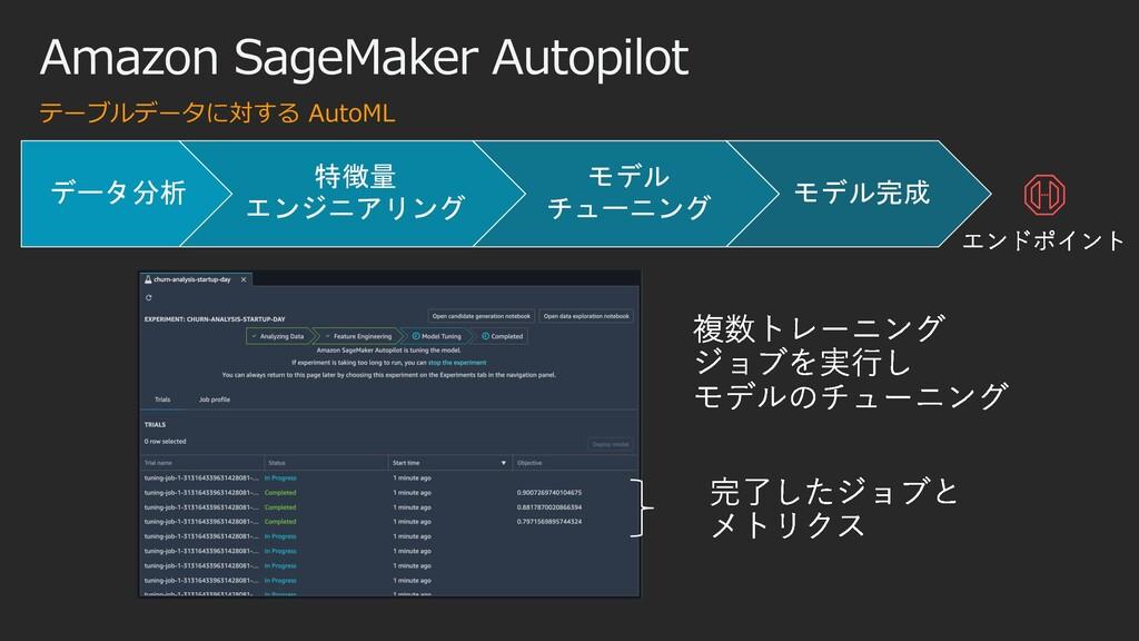 Amazon SageMaker Autopilot テーブルデータに対する AutoML デ...