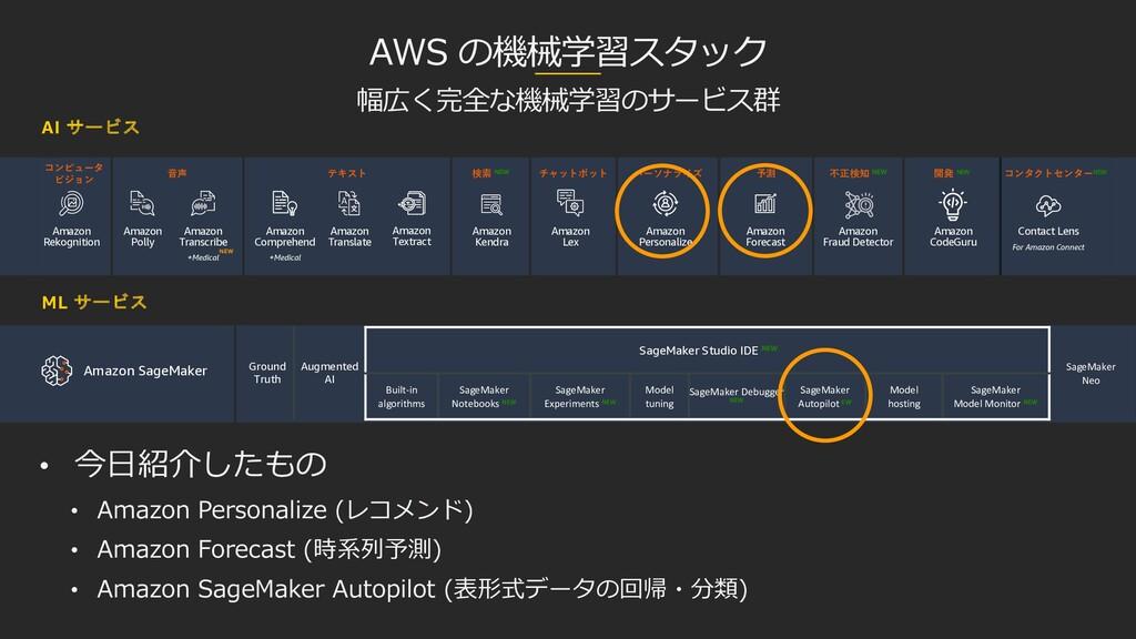 AWS の機械学習スタック 幅広く完全な機械学習のサービス群 • 今⽇紹介したもの • Ama...