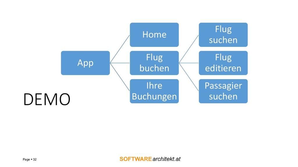 DEMO Page ▪ 32 App Home Flug buchen Flug suchen...