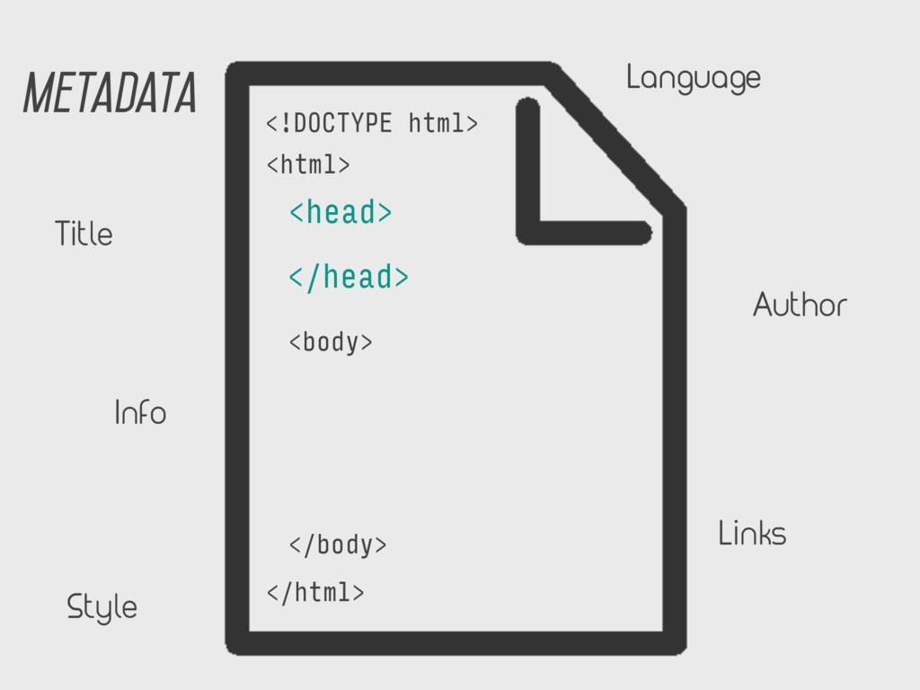 <html> </html> <!DOCTYPE html> <head> </head> <...