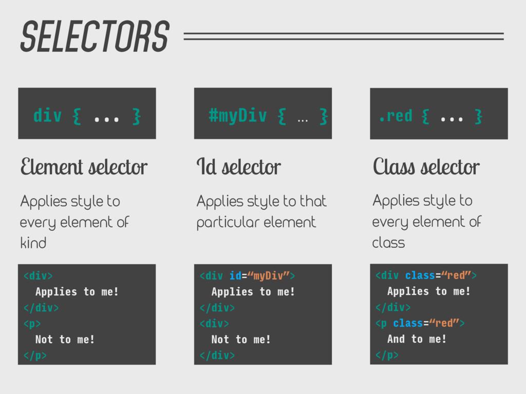 SELECTORS .red { ... } Class selector Applies s...
