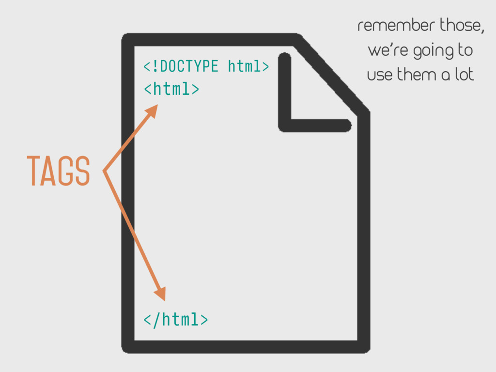 <html> </html> <!DOCTYPE html> Tags remember th...