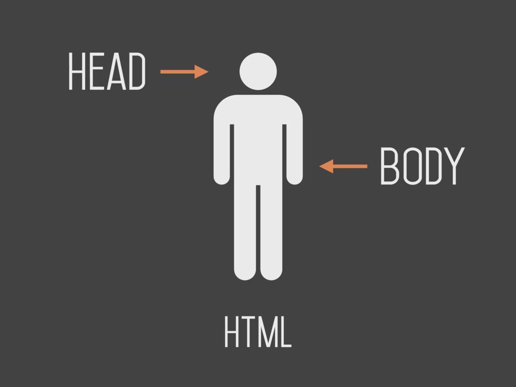 HTML head body