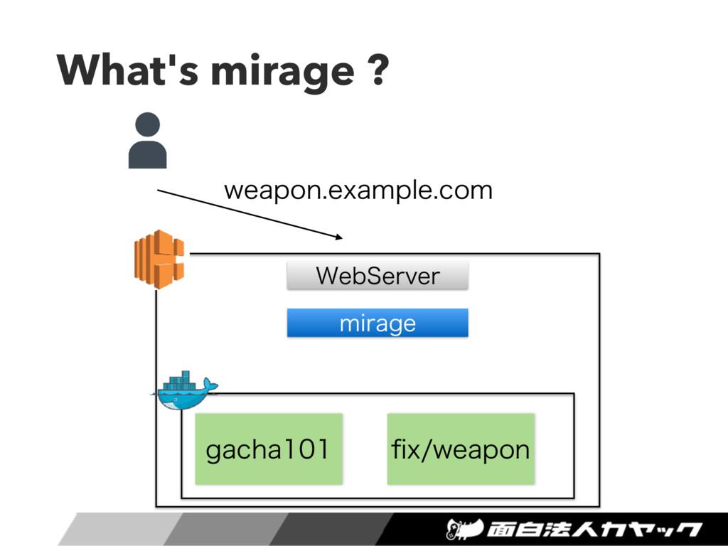 What's mirage ? 8FC4FSWFS NJSBHF HBDIB pYXF...