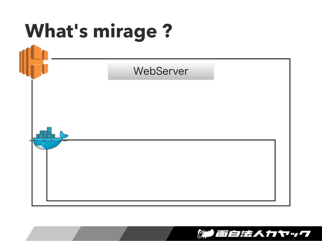 What's mirage ? 8FC4FSWFS