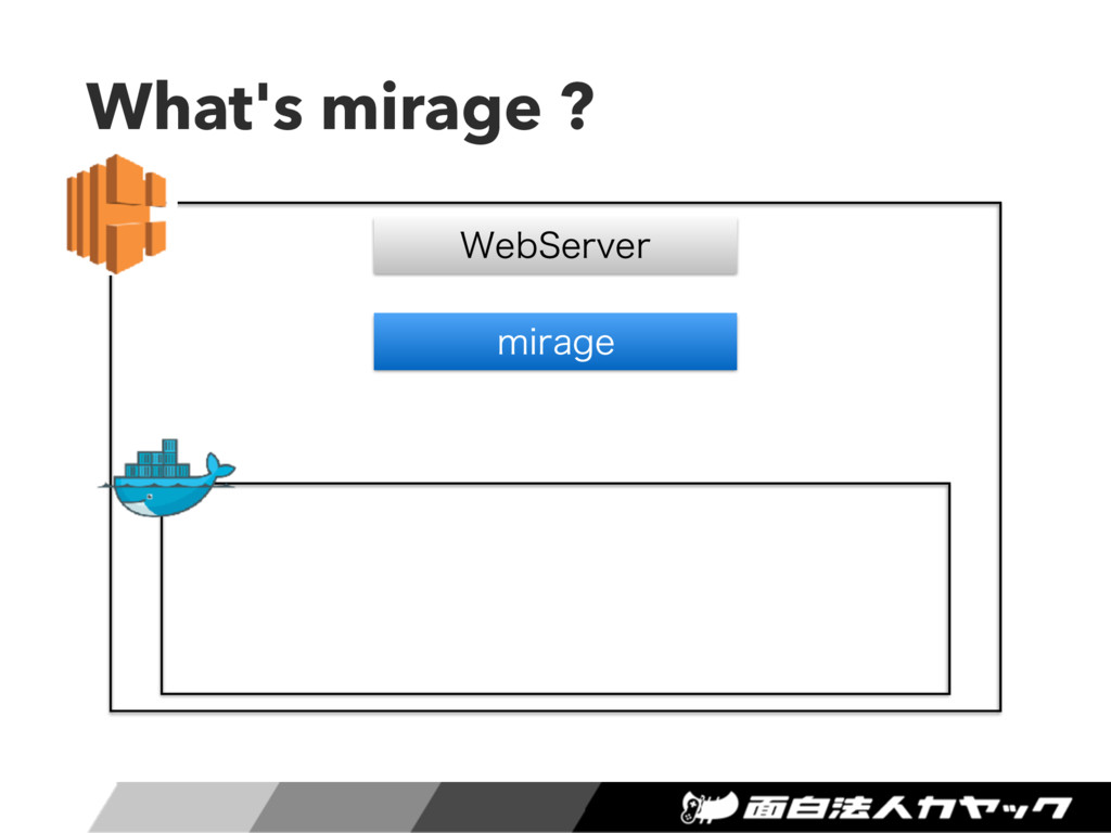 What's mirage ? 8FC4FSWFS NJSBHF