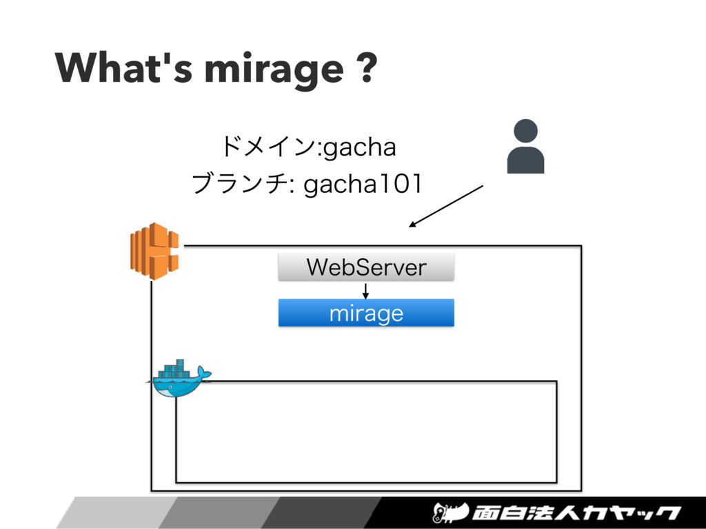 What's mirage ? 8FC4FSWFS NJSBHF υϝΠϯHBDIB