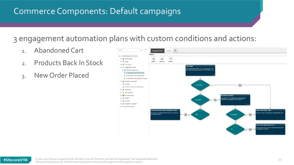 17 3 engagement automation plans with custom co...