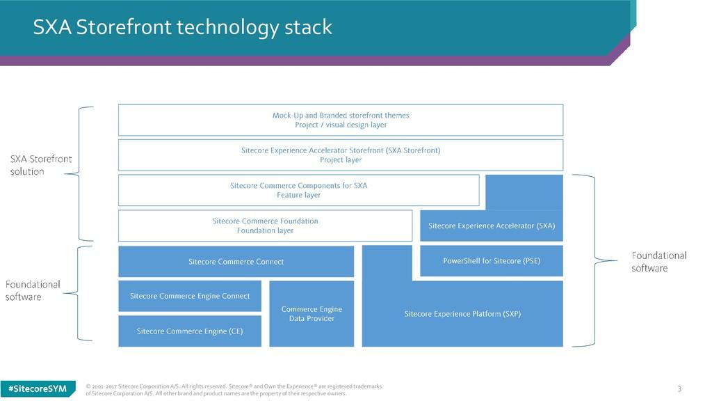 3 SXA Storefront technology stack © 2001-2017 S...