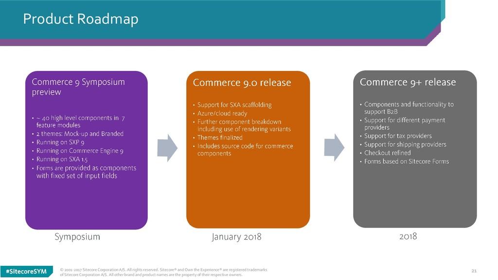 21 Product Roadmap © 2001-2017 Sitecore Corpora...