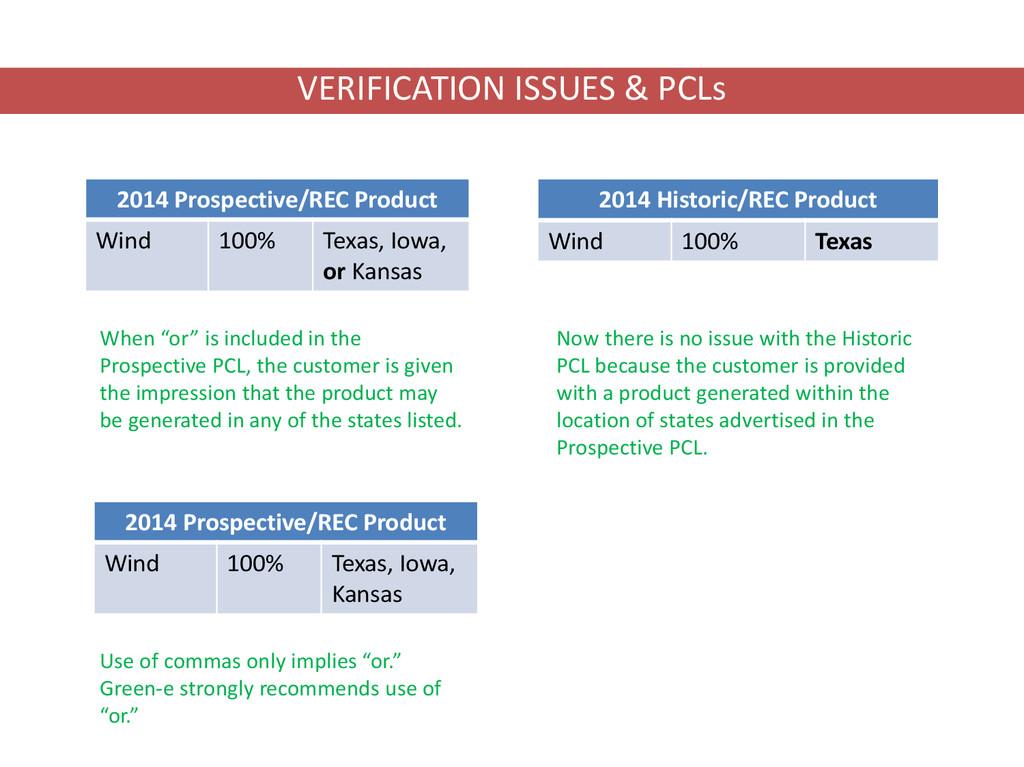 2014 Prospective/REC Product Wind 100% Texas, I...
