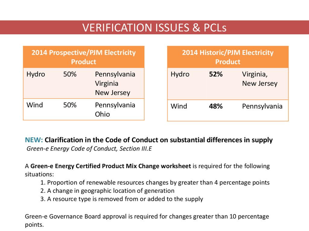 VERIFICATION ISSUES & PCLs 2014 Prospective/PJM...