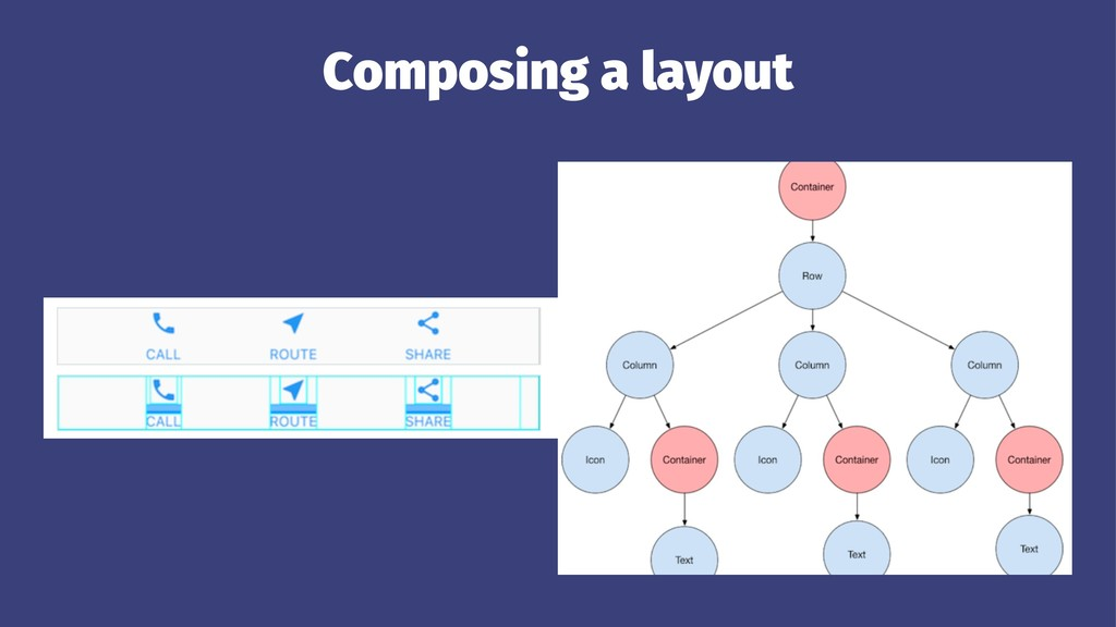 Composing a layout