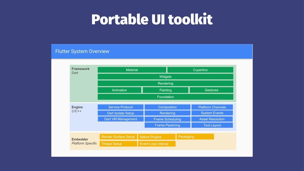 Portable UI toolkit