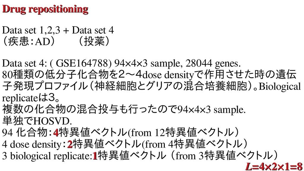 Drug repositioning Drug repositioning Data set ...