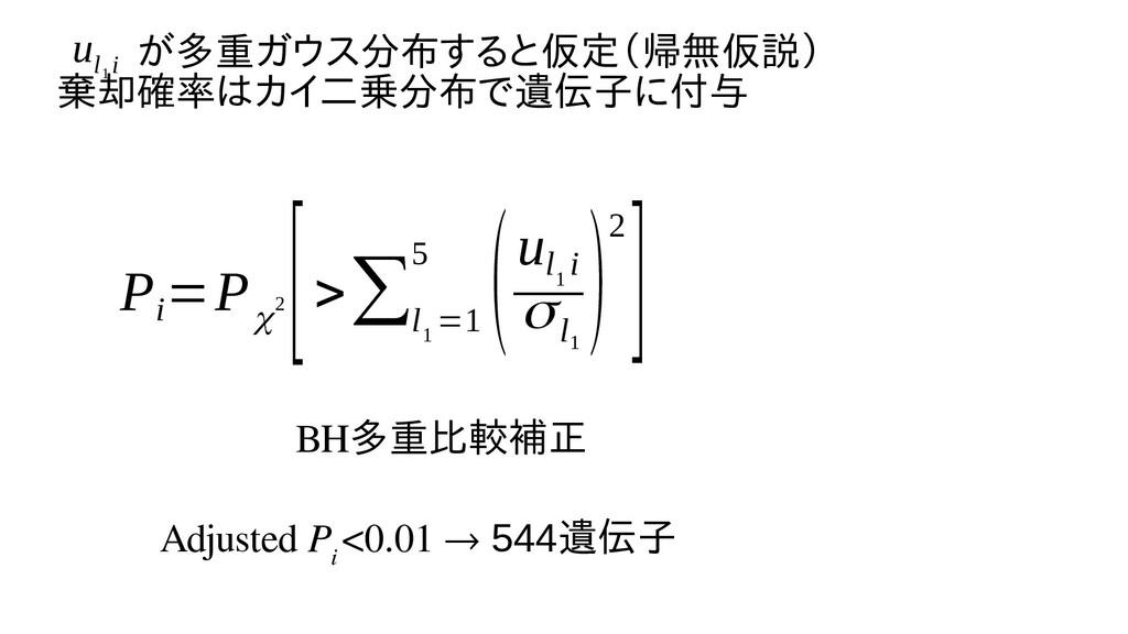 P i =P χ2 [>∑l 1 =1 5 (u l 1 i σl 1 )2] BH多重比較し...