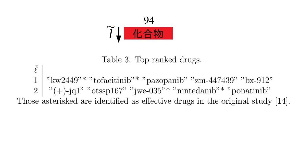 94 化とどれくらい似合オミクス 解析物を2〜4 ~ l