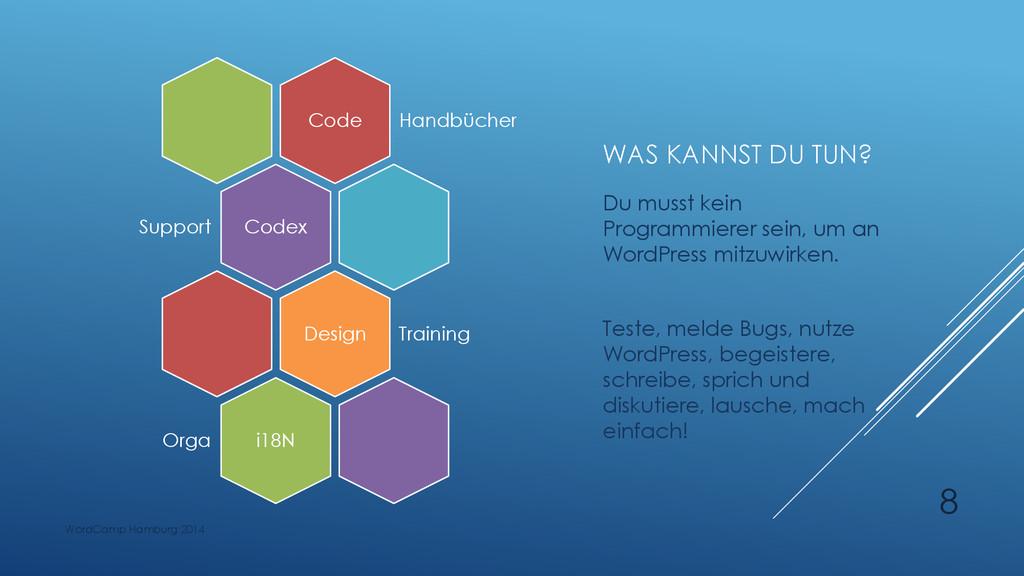 WAS KANNST DU TUN? Code Handbücher Codex Suppor...