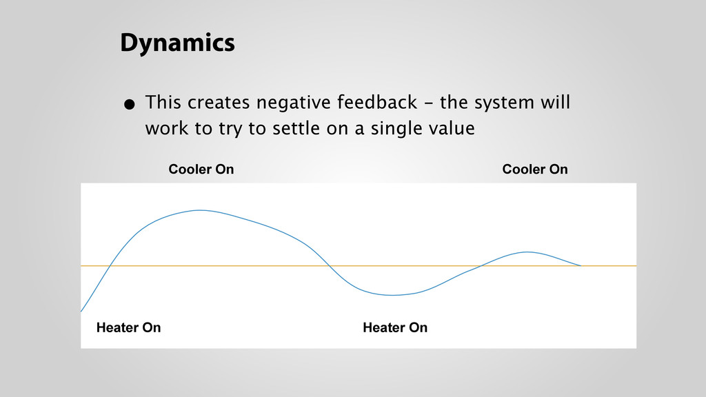 • This creates negative feedback - the system w...