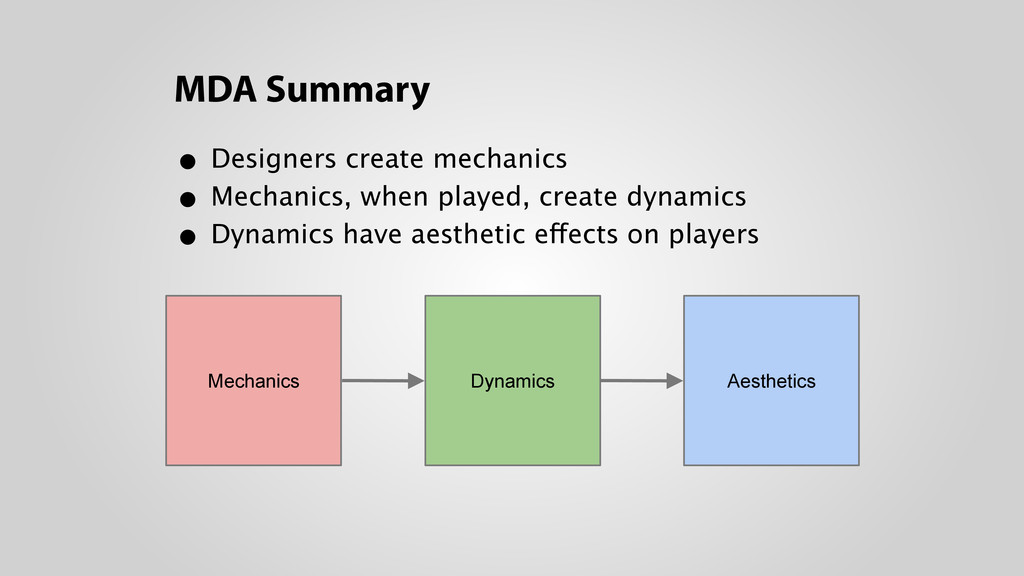 MDA Summary Mechanics Dynamics Aesthetics • Des...