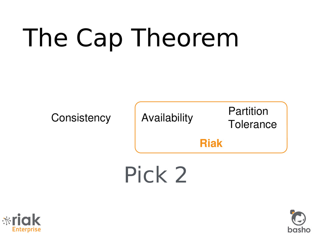The Cap Theorem Pick 2 Consistency Availability...