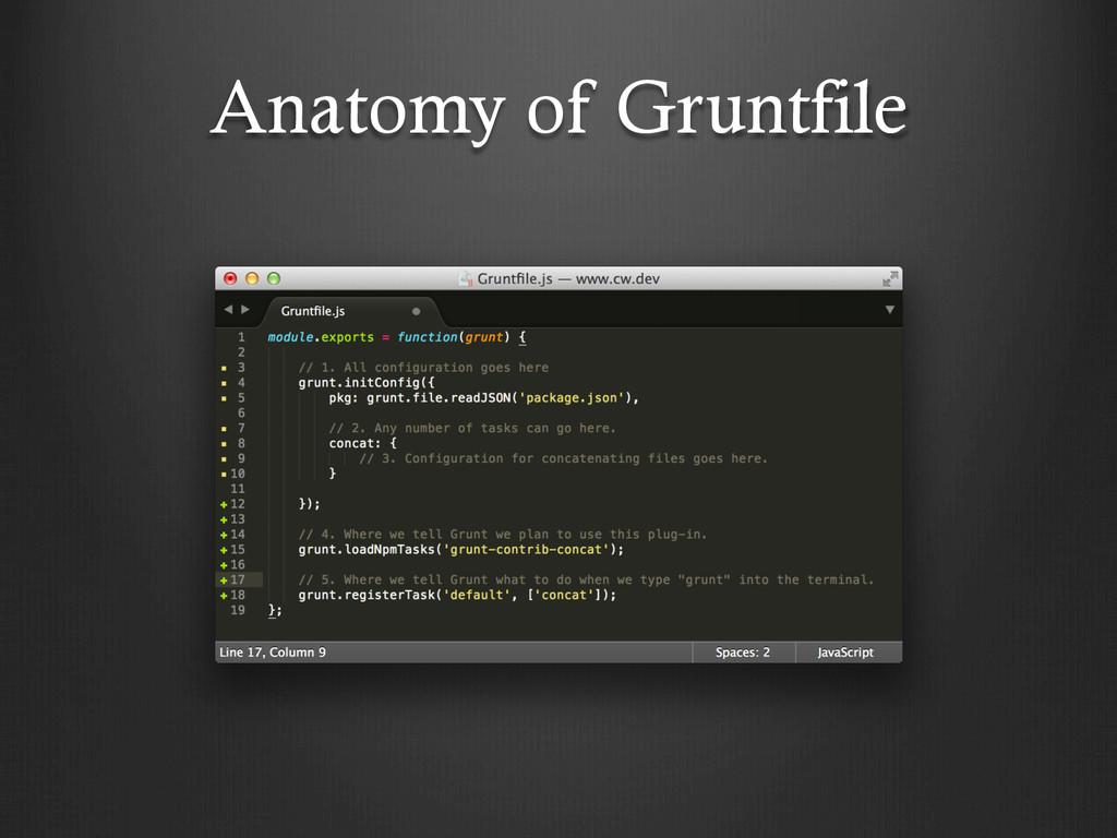 Anatomy of Gruntfile