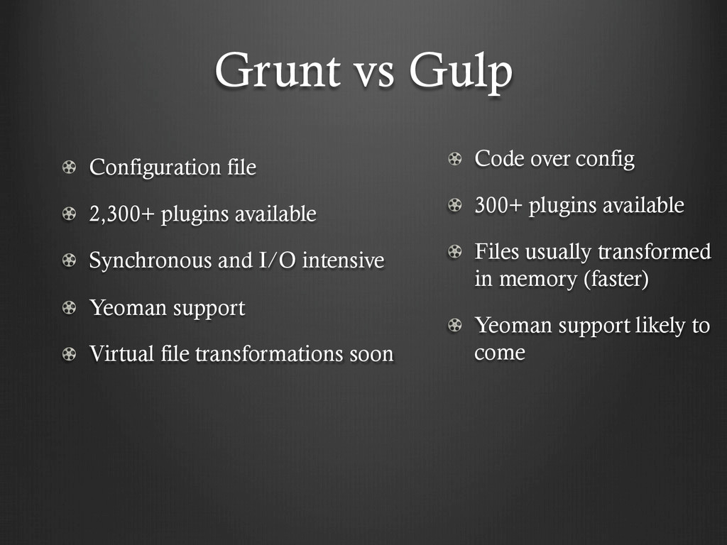 Grunt vs Gulp !  Configuration file !  2,300+...