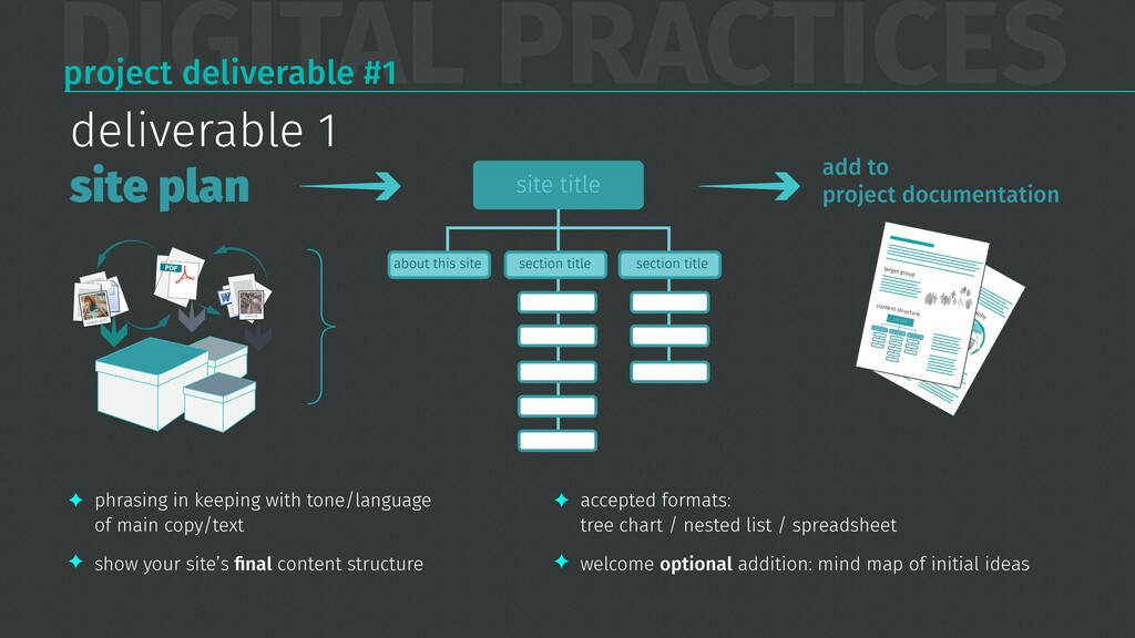 DIGITAL PRACTICES project deliverable #1 stairw...