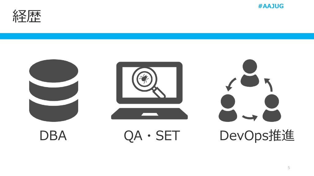 経歴 5 DBA QA・SET DevOps推進 #AAJUG