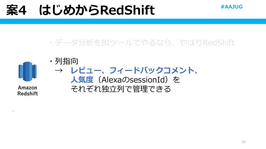 案4 はじめからRedShift 90 ・ Amazon Redshift ・データ分析をBI...