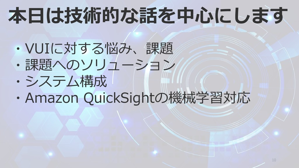 10 ・VUIに対する悩み、課題 ・課題へのソリューション ・システム構成 ・Amazon Q...