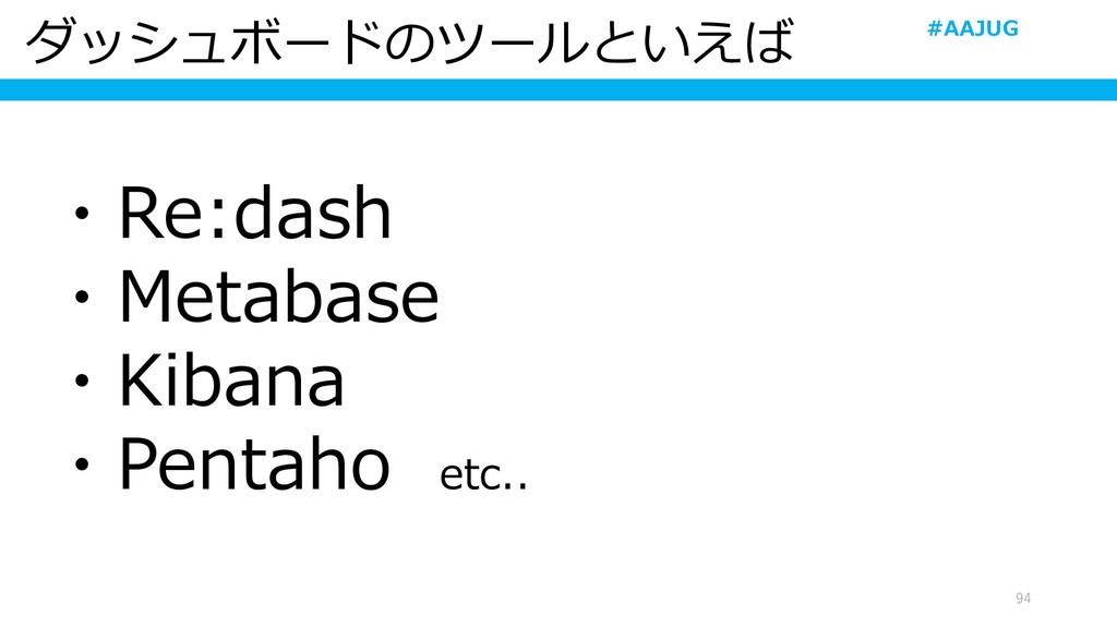 ダッシュボードのツールといえば 94 ・Re:dash ・Metabase ・Kibana ・...