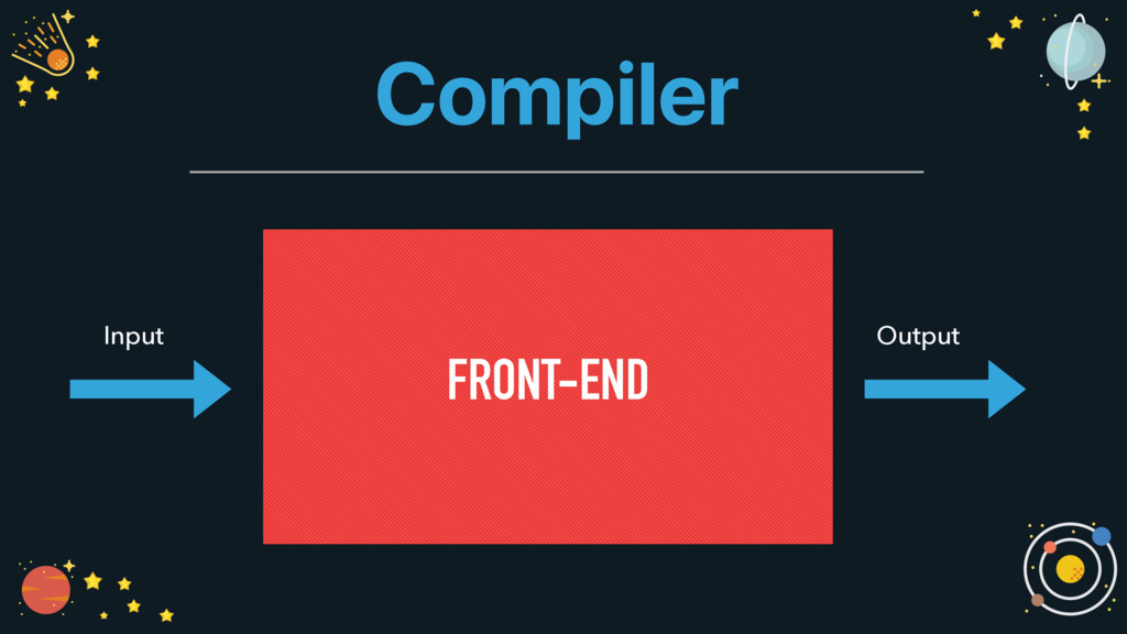 FRONT-END Compiler Input Output