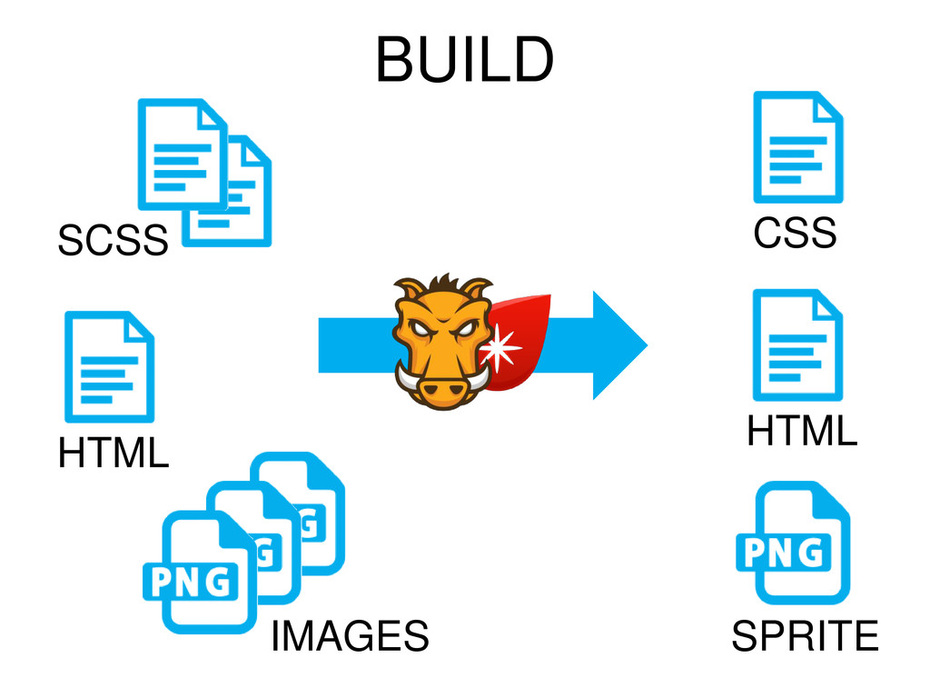 BUILD SCSS HTML IMAGES SPRITE HTML CSS