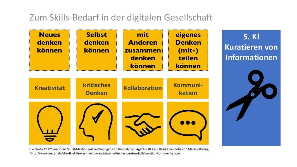 5. K! Kuratieren von Informationen Die Grafik C...