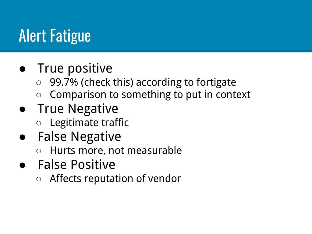 Alert Fatigue ● True positive ○ 99.7% (check th...