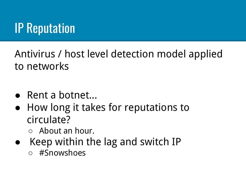 IP Reputation Antivirus / host level detection ...