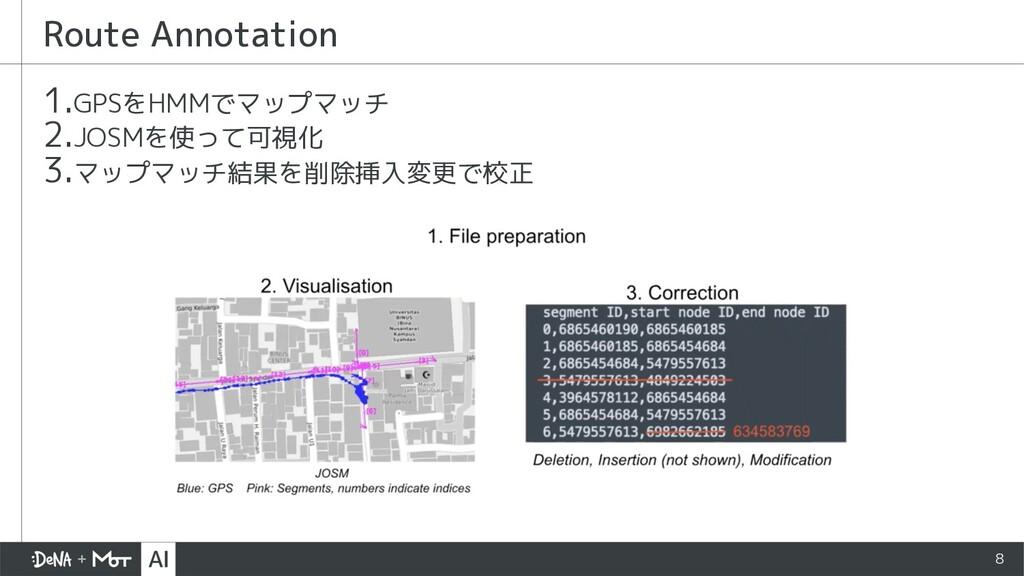 8 1.GPSをHMMでマップマッチ 2.JOSMを使って可視化 3.マップマッチ結果を削除挿...