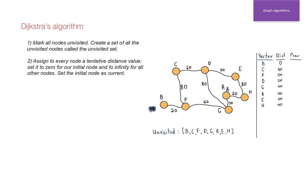 Dijkstra's algorithm 1) Mark all nodes unvisite...