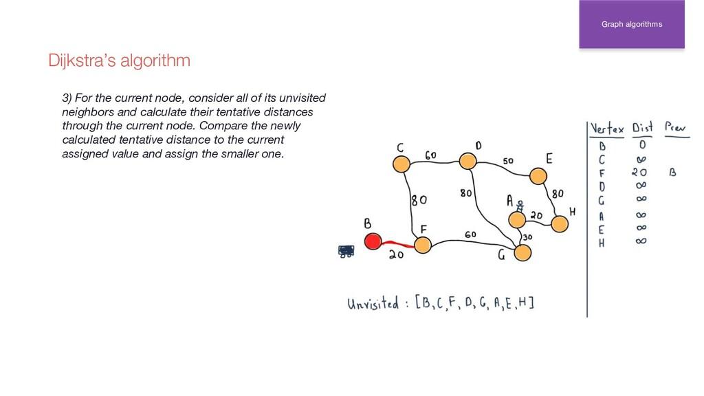 Dijkstra's algorithm 3) For the current node, c...